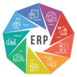 How To Best Select ERP Vendors To Maximize Customer Benefits